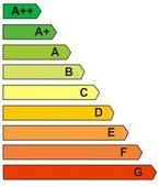 Informacija apie pastatų energinį naudingumą – Nekilnojamojo turto registre