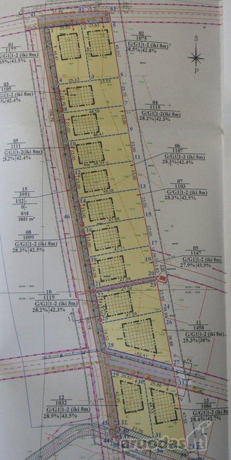 Panevėžys, Molainiai, namų valdos, gyvenamosios statybos paskirties sklypas